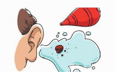 外耳道炎的原因有哪些?