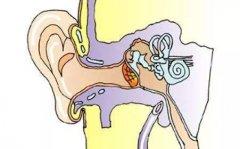 重庆检查中耳炎是怎样做的?